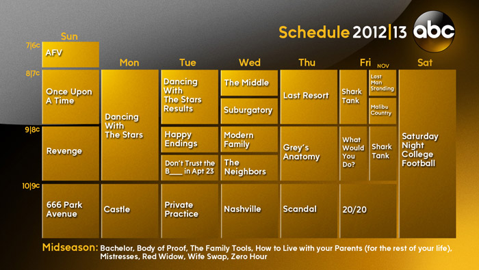 ABC Upfront 2012